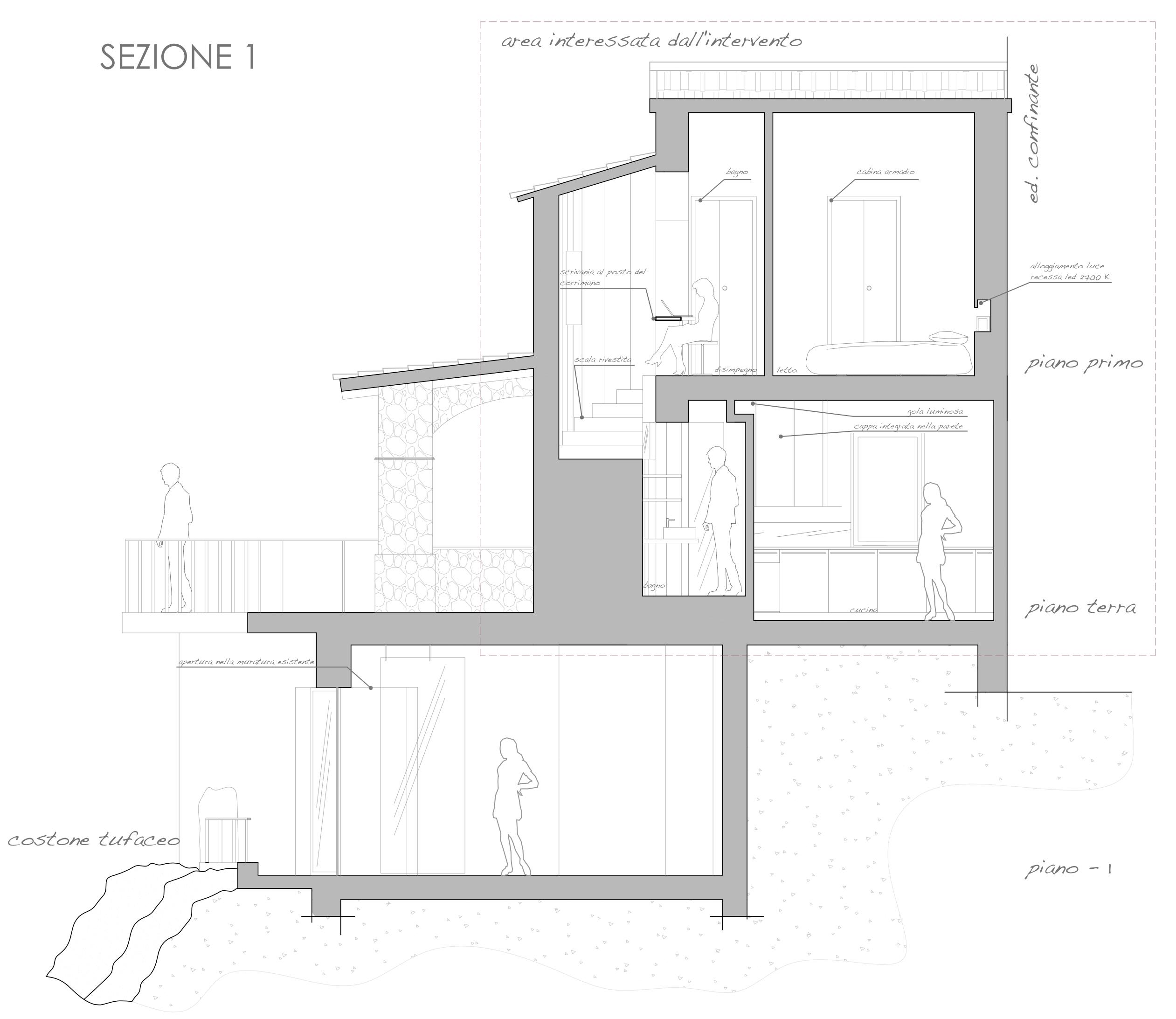 Scritto di notte blog di progetti idee e sconfinamenti vari for Piani di aggiunta della camera da letto del primo piano