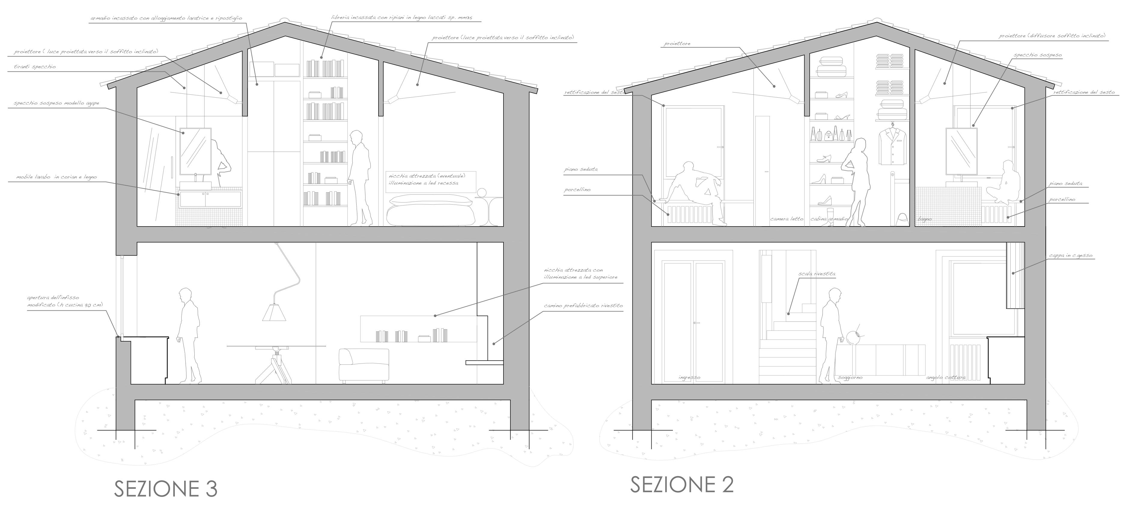 Scritto di notte blog di progetti idee e sconfinamenti vari for Piani di casa di architettura